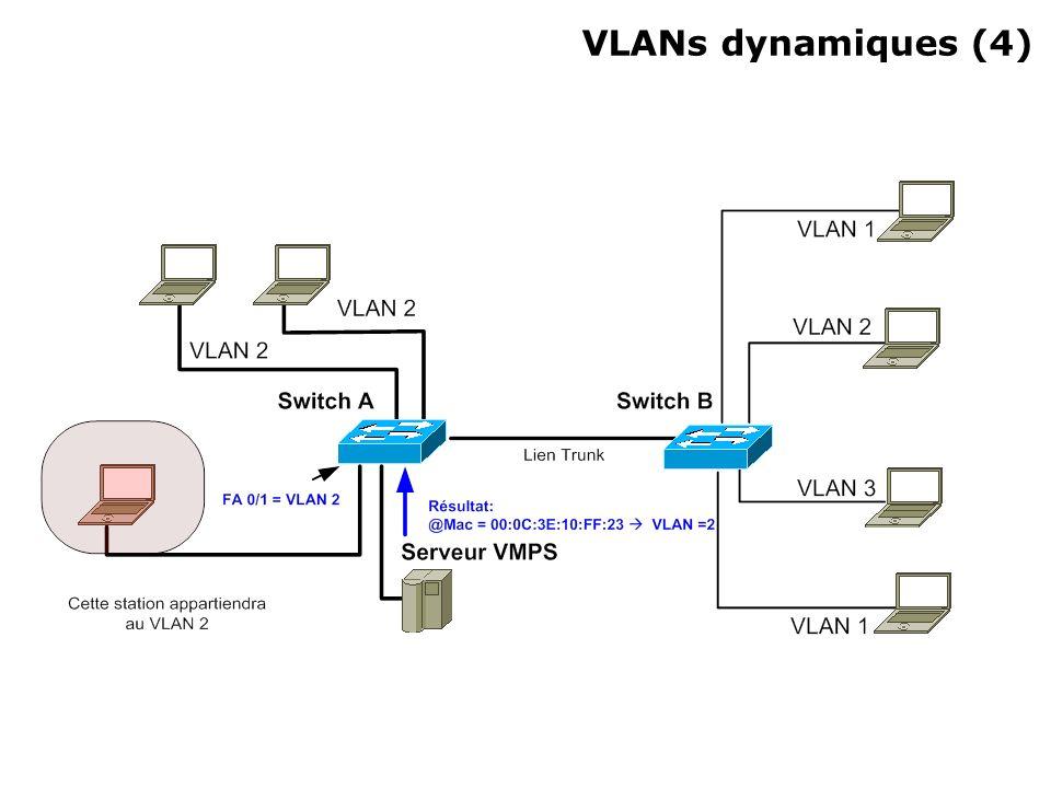 VLANs dynamiques (4)