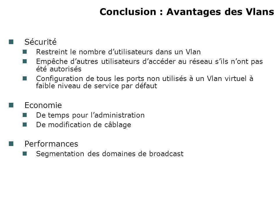 Conclusion : Avantages des Vlans Sécurité Restreint le nombre dutilisateurs dans un Vlan Empêche dautres utilisateurs daccéder au réseau sils nont pas