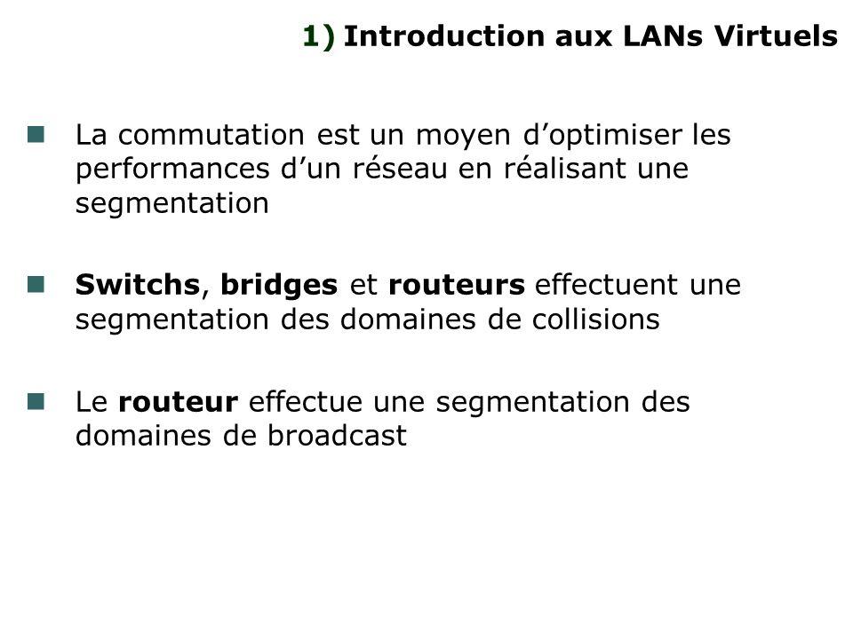 1)Introduction aux LANs Virtuels La commutation est un moyen doptimiser les performances dun réseau en réalisant une segmentation Switchs, bridges et routeurs effectuent une segmentation des domaines de collisions Le routeur effectue une segmentation des domaines de broadcast