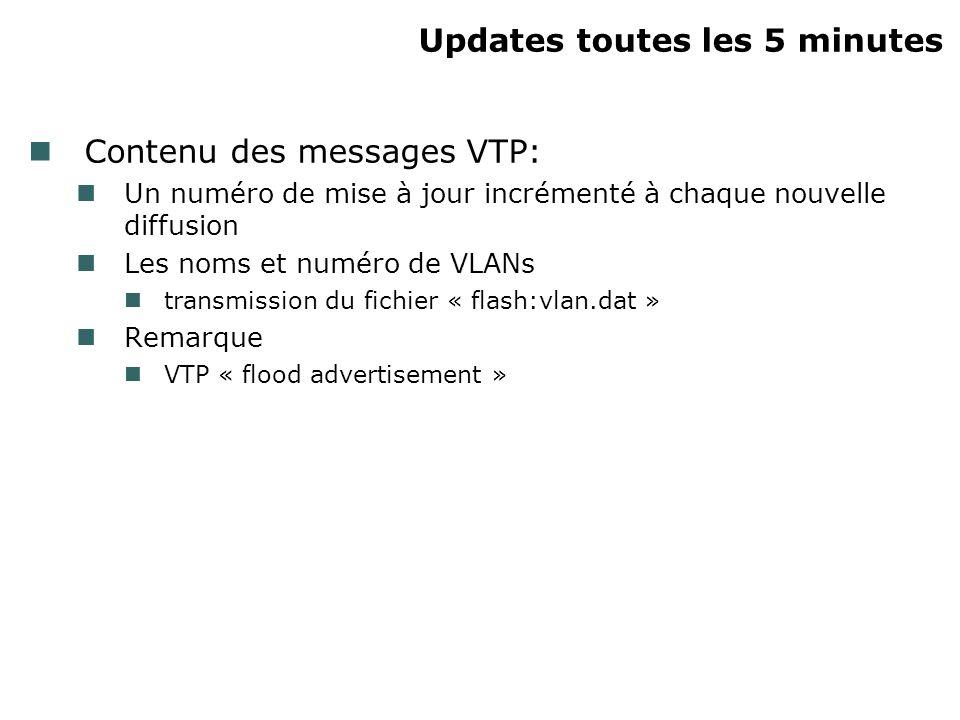 Updates toutes les 5 minutes Contenu des messages VTP: Un numéro de mise à jour incrémenté à chaque nouvelle diffusion Les noms et numéro de VLANs transmission du fichier « flash:vlan.dat » Remarque VTP « flood advertisement »
