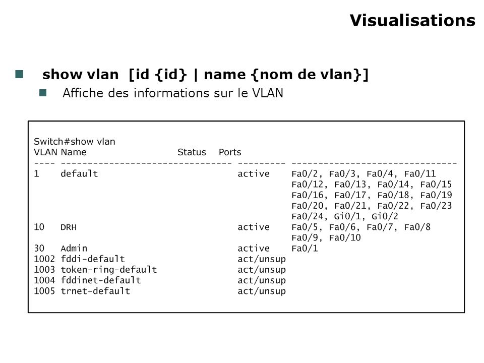 Visualisations show vlan [id {id} | name {nom de vlan}] Affiche des informations sur le VLAN