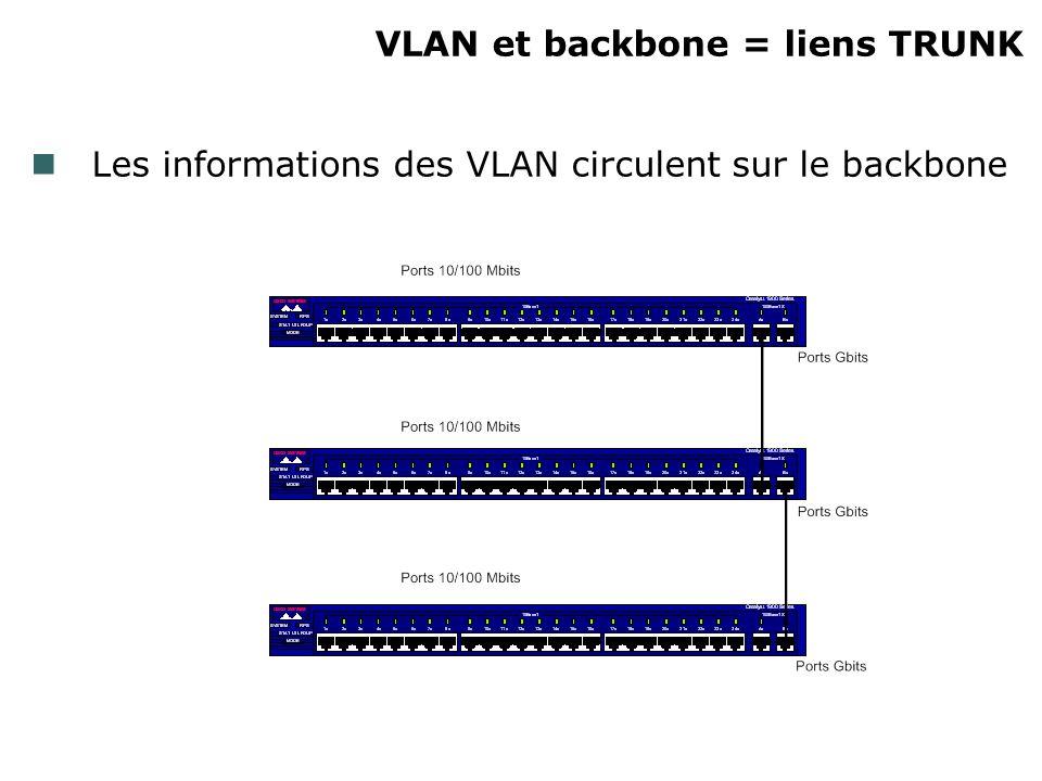 2) Complément : VTP Le protocole VTP (VLAN Trunk Protocol) a pour but de diffuser la création des VLAN à travers les commutateurs Réduction de la charge administrative en ne créant les VLAN que sur les commutateurs « servers » 3 états VTP possibles pour un commutateur : Server Client Transparent (autonome)