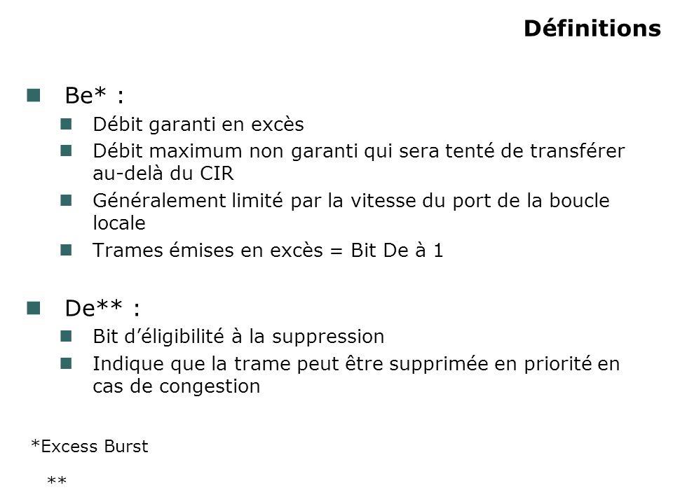 Définitions Be* : Débit garanti en excès Débit maximum non garanti qui sera tenté de transférer au-delà du CIR Généralement limité par la vitesse du p