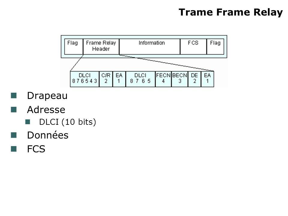 Trame Frame Relay Drapeau Adresse DLCI (10 bits) Données FCS