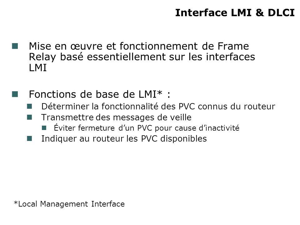 Interface LMI & DLCI Mise en œuvre et fonctionnement de Frame Relay basé essentiellement sur les interfaces LMI Fonctions de base de LMI* : Déterminer la fonctionnalité des PVC connus du routeur Transmettre des messages de veille Éviter fermeture dun PVC pour cause dinactivité Indiquer au routeur les PVC disponibles *Local Management Interface