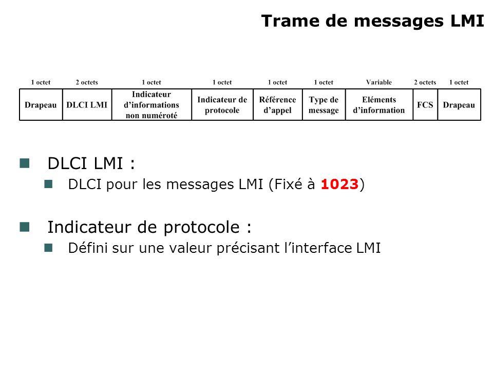 Trame de messages LMI DLCI LMI : DLCI pour les messages LMI (Fixé à 1023) Indicateur de protocole : Défini sur une valeur précisant linterface LMI