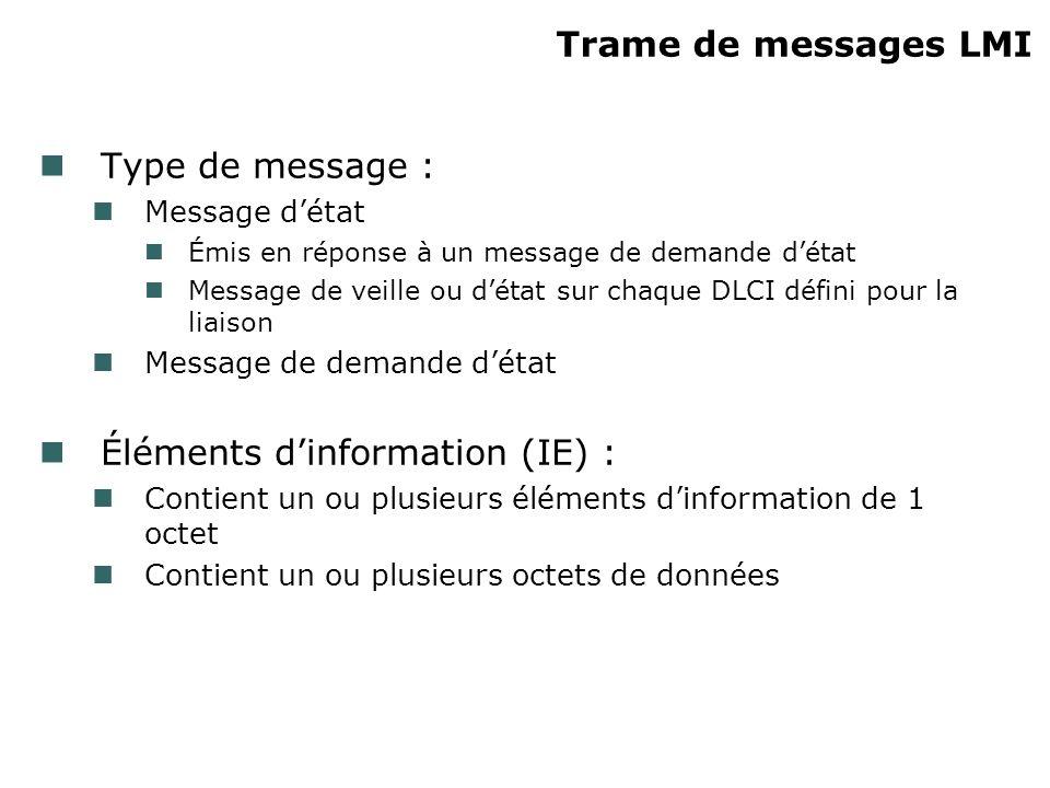 Trame de messages LMI Type de message : Message détat Émis en réponse à un message de demande détat Message de veille ou détat sur chaque DLCI défini