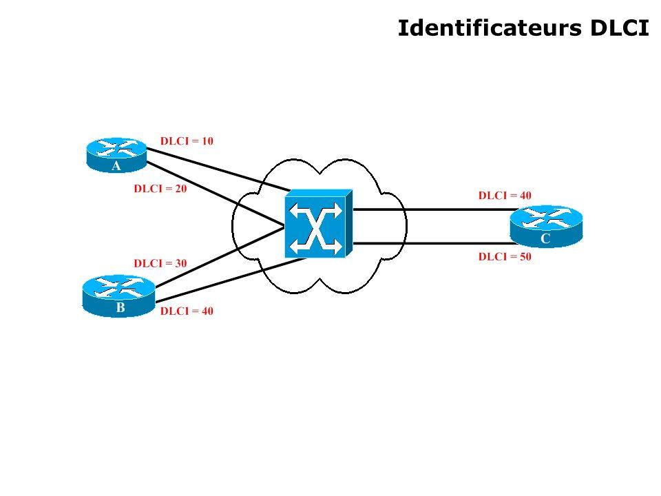 Identificateurs DLCI