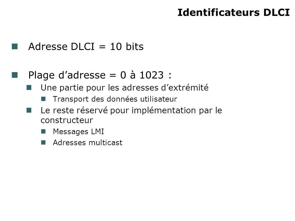 Identificateurs DLCI Adresse DLCI = 10 bits Plage dadresse = 0 à 1023 : Une partie pour les adresses dextrémité Transport des données utilisateur Le reste réservé pour implémentation par le constructeur Messages LMI Adresses multicast