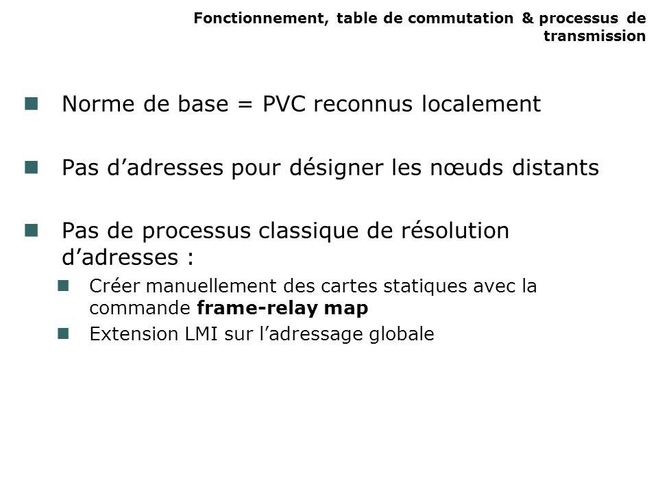Fonctionnement, table de commutation & processus de transmission Norme de base = PVC reconnus localement Pas dadresses pour désigner les nœuds distants Pas de processus classique de résolution dadresses : Créer manuellement des cartes statiques avec la commande frame-relay map Extension LMI sur ladressage globale