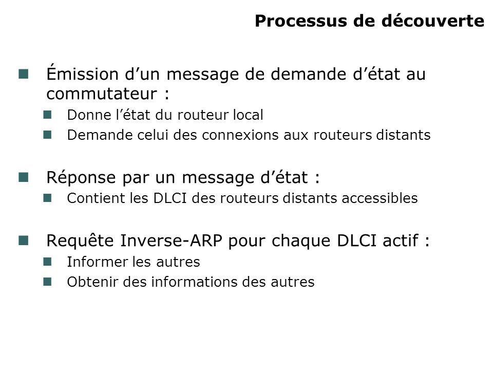 Processus de découverte Émission dun message de demande détat au commutateur : Donne létat du routeur local Demande celui des connexions aux routeurs