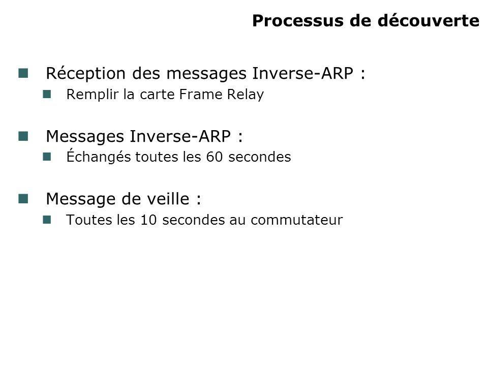 Processus de découverte Réception des messages Inverse-ARP : Remplir la carte Frame Relay Messages Inverse-ARP : Échangés toutes les 60 secondes Message de veille : Toutes les 10 secondes au commutateur