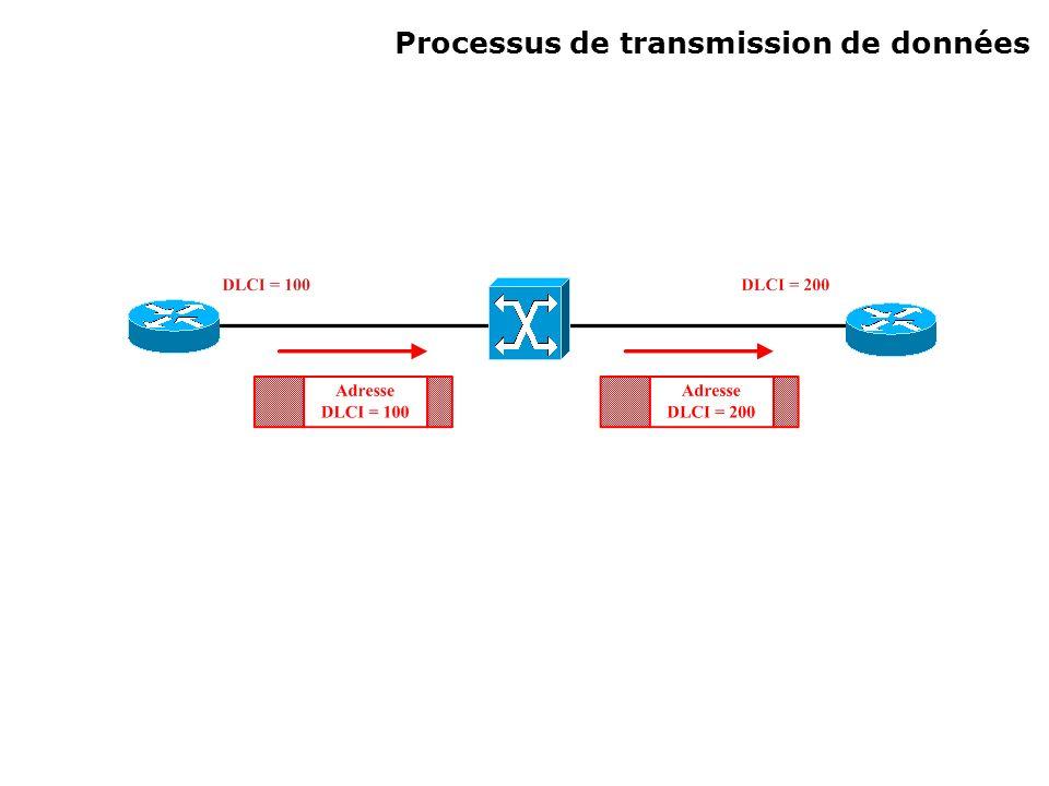 Processus de transmission de données