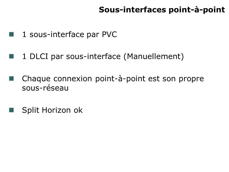 1 sous-interface par PVC 1 DLCI par sous-interface (Manuellement) Chaque connexion point-à-point est son propre sous-réseau Split Horizon ok