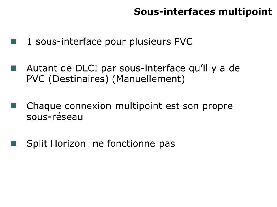 1 sous-interface pour plusieurs PVC Autant de DLCI par sous-interface quil y a de PVC (Destinaires) (Manuellement) Chaque connexion multipoint est son propre sous-réseau Split Horizon ne fonctionne pas