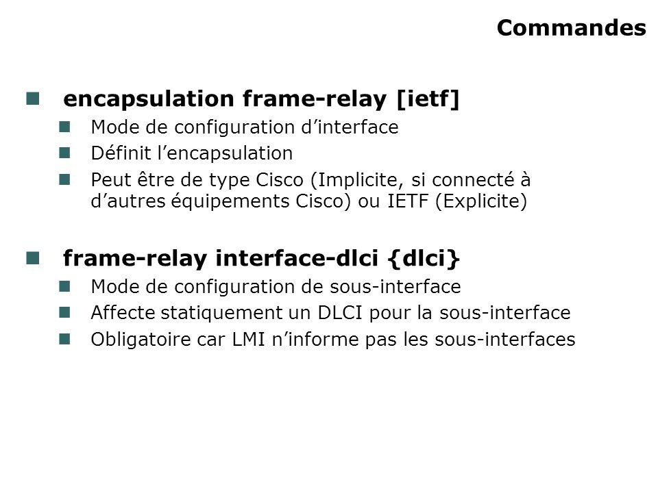 Commandes encapsulation frame-relay [ietf] Mode de configuration dinterface Définit lencapsulation Peut être de type Cisco (Implicite, si connecté à dautres équipements Cisco) ou IETF (Explicite) frame-relay interface-dlci {dlci} Mode de configuration de sous-interface Affecte statiquement un DLCI pour la sous-interface Obligatoire car LMI ninforme pas les sous-interfaces