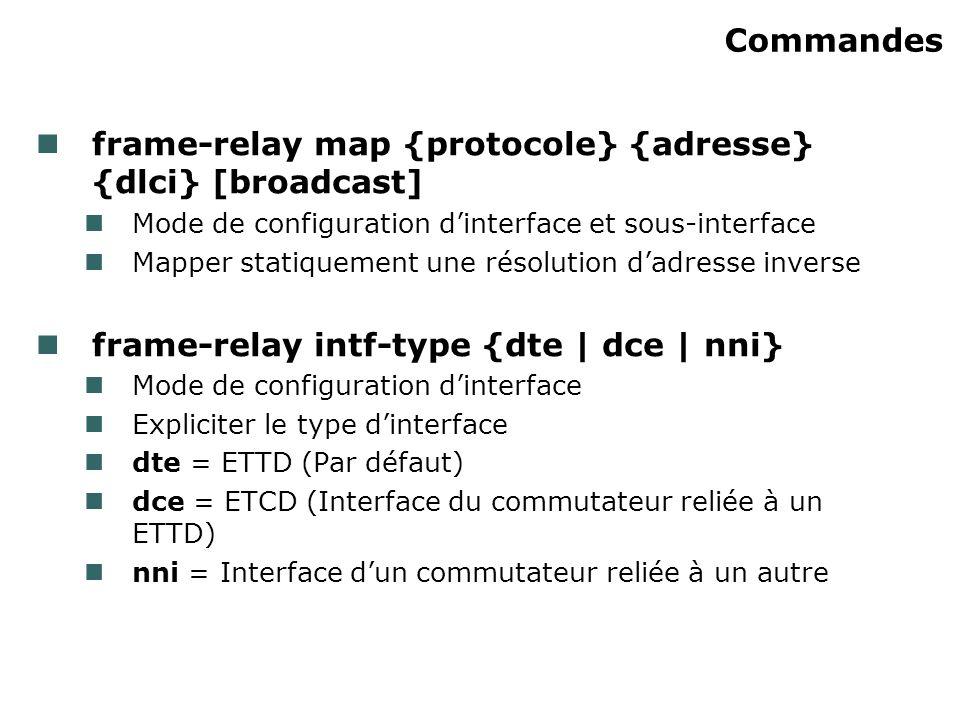 Commandes frame-relay map {protocole} {adresse} {dlci} [broadcast] Mode de configuration dinterface et sous-interface Mapper statiquement une résolution dadresse inverse frame-relay intf-type {dte | dce | nni} Mode de configuration dinterface Expliciter le type dinterface dte = ETTD (Par défaut) dce = ETCD (Interface du commutateur reliée à un ETTD) nni = Interface dun commutateur reliée à un autre
