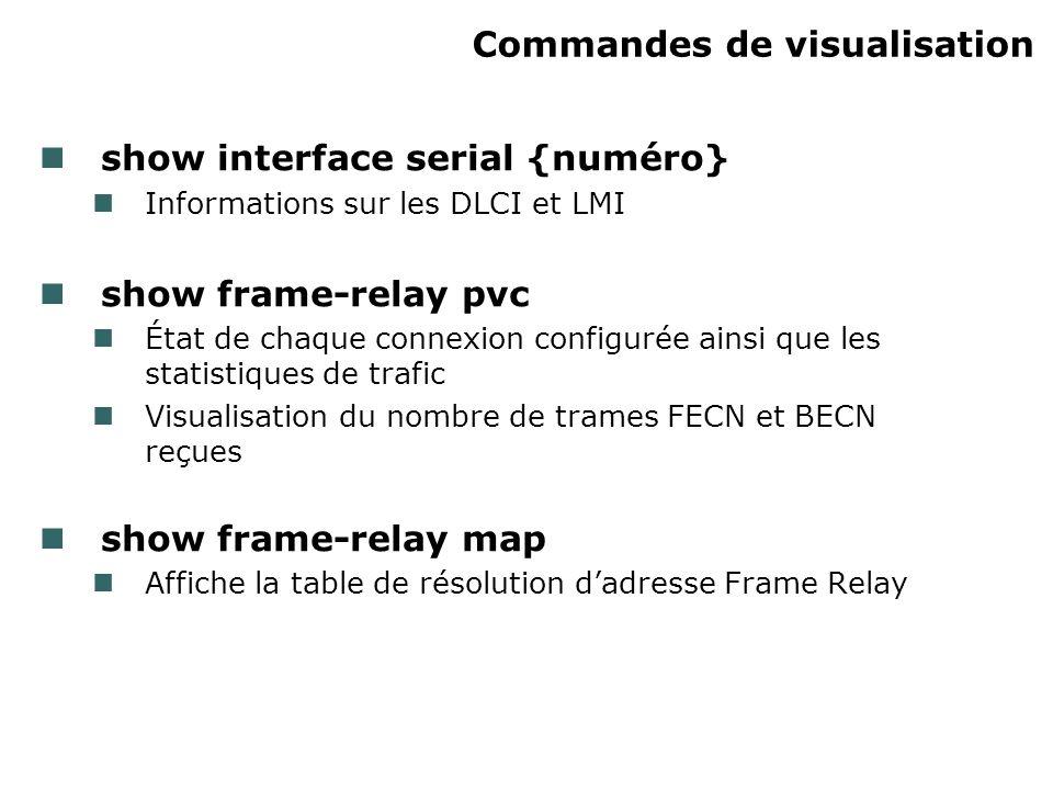 Commandes de visualisation show interface serial {numéro} Informations sur les DLCI et LMI show frame-relay pvc État de chaque connexion configurée ainsi que les statistiques de trafic Visualisation du nombre de trames FECN et BECN reçues show frame-relay map Affiche la table de résolution dadresse Frame Relay