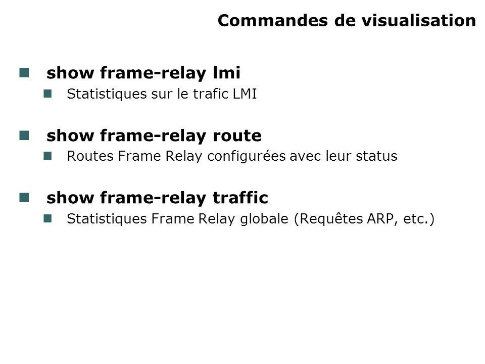 Commandes de visualisation show frame-relay lmi Statistiques sur le trafic LMI show frame-relay route Routes Frame Relay configurées avec leur status show frame-relay traffic Statistiques Frame Relay globale (Requêtes ARP, etc.)