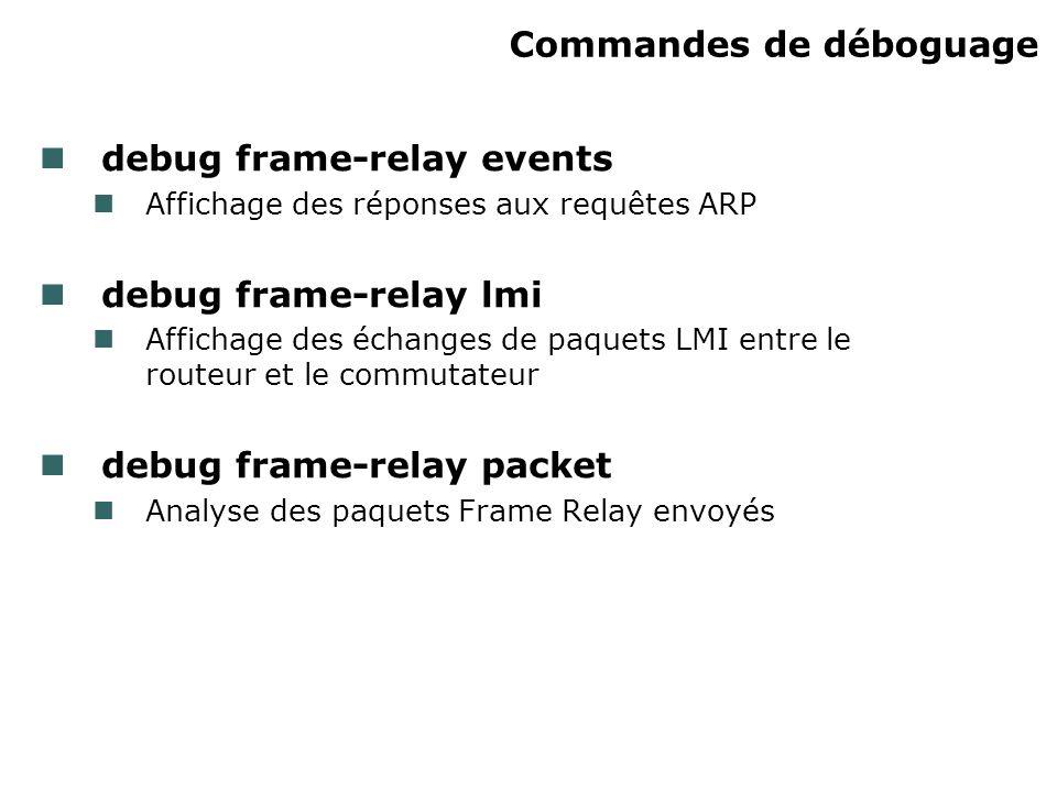 Commandes de déboguage debug frame-relay events Affichage des réponses aux requêtes ARP debug frame-relay lmi Affichage des échanges de paquets LMI entre le routeur et le commutateur debug frame-relay packet Analyse des paquets Frame Relay envoyés