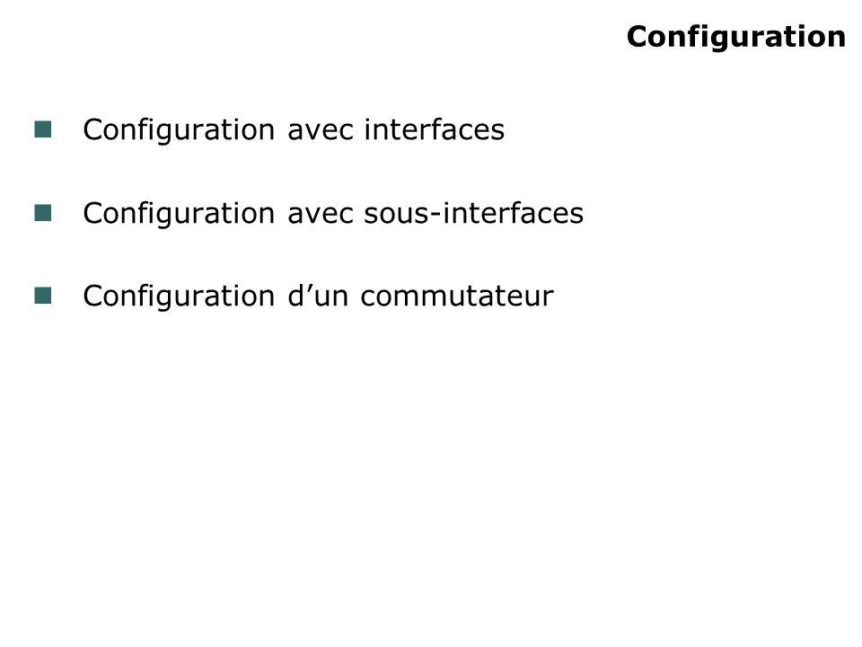 Configuration Configuration avec interfaces Configuration avec sous-interfaces Configuration dun commutateur