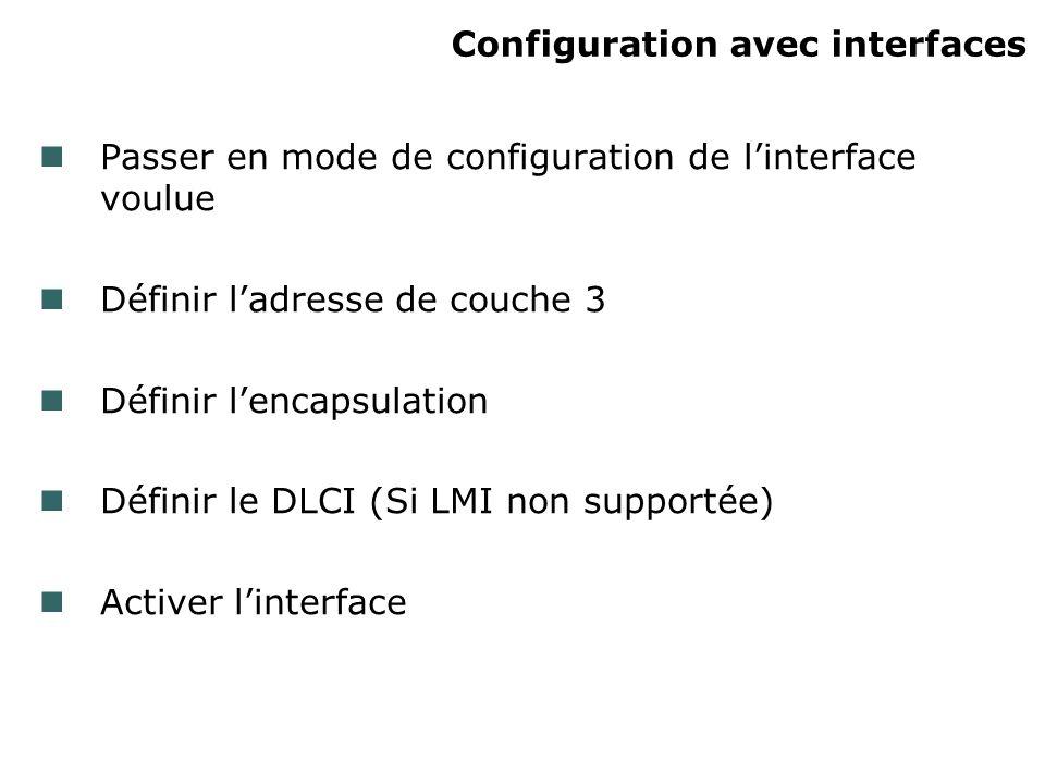 Configuration avec interfaces Passer en mode de configuration de linterface voulue Définir ladresse de couche 3 Définir lencapsulation Définir le DLCI (Si LMI non supportée) Activer linterface