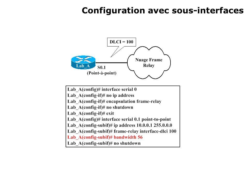 Configuration avec sous-interfaces