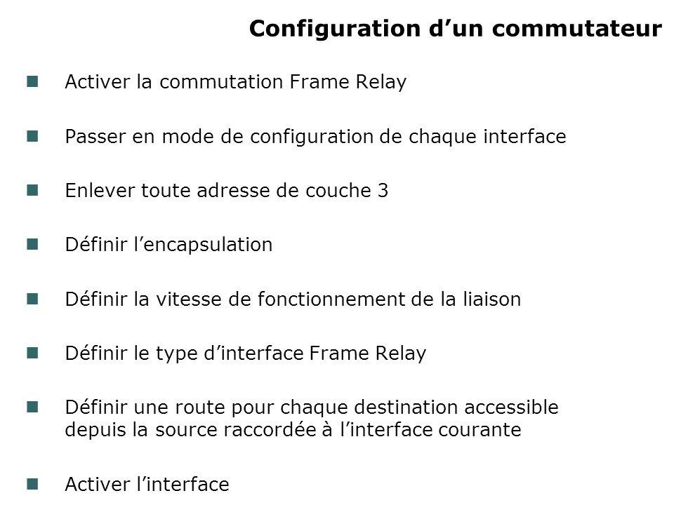 Configuration dun commutateur Activer la commutation Frame Relay Passer en mode de configuration de chaque interface Enlever toute adresse de couche 3 Définir lencapsulation Définir la vitesse de fonctionnement de la liaison Définir le type dinterface Frame Relay Définir une route pour chaque destination accessible depuis la source raccordée à linterface courante Activer linterface