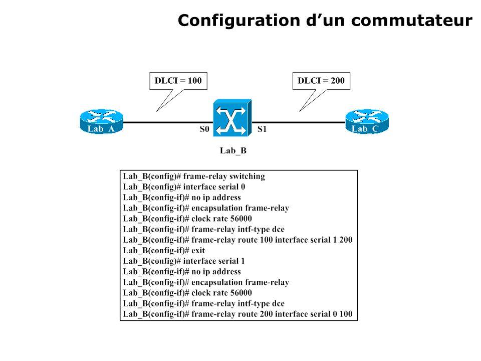 Configuration dun commutateur