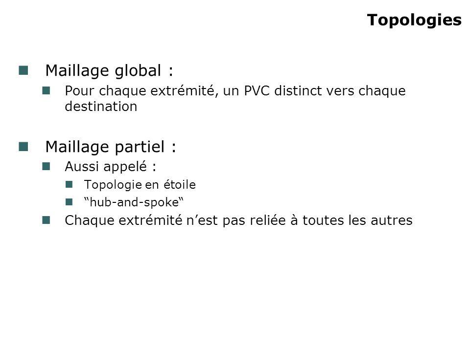 Topologies Maillage global : Pour chaque extrémité, un PVC distinct vers chaque destination Maillage partiel : Aussi appelé : Topologie en étoile hub-