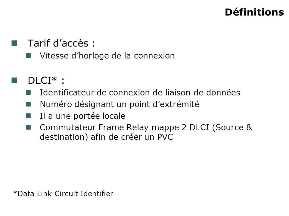 Définitions Tarif daccès : Vitesse dhorloge de la connexion DLCI* : Identificateur de connexion de liaison de données Numéro désignant un point dextrémité Il a une portée locale Commutateur Frame Relay mappe 2 DLCI (Source & destination) afin de créer un PVC *Data Link Circuit Identifier