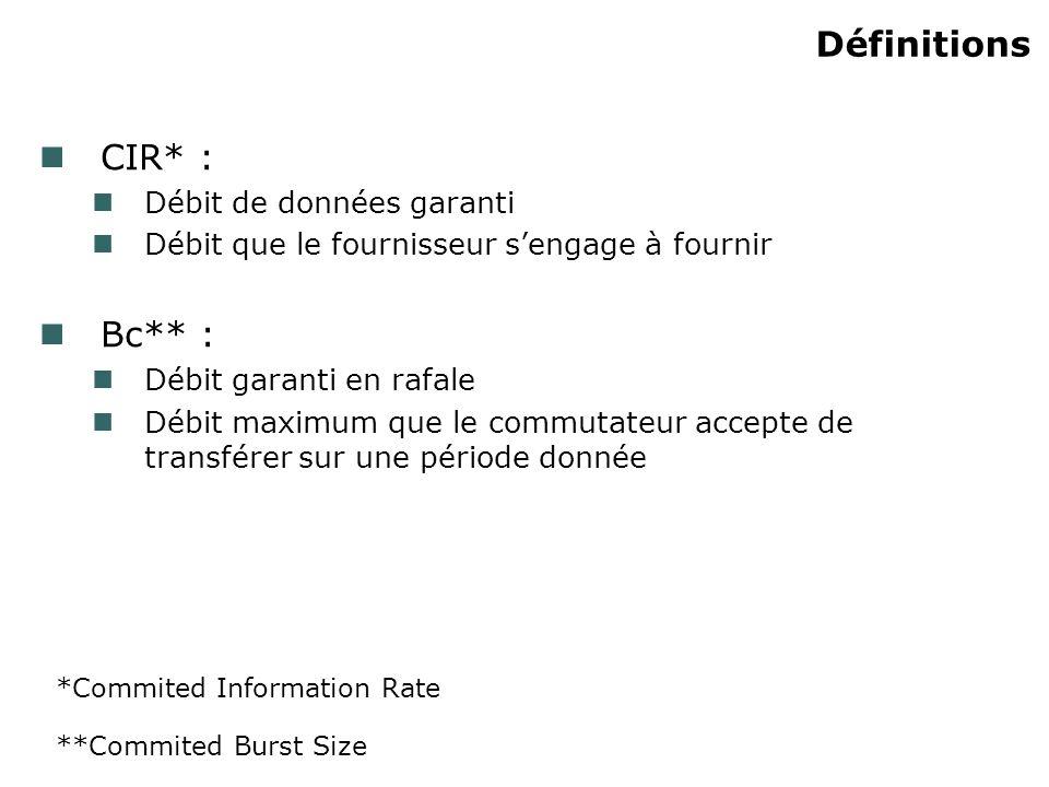 Définitions CIR* : Débit de données garanti Débit que le fournisseur sengage à fournir Bc** : Débit garanti en rafale Débit maximum que le commutateur