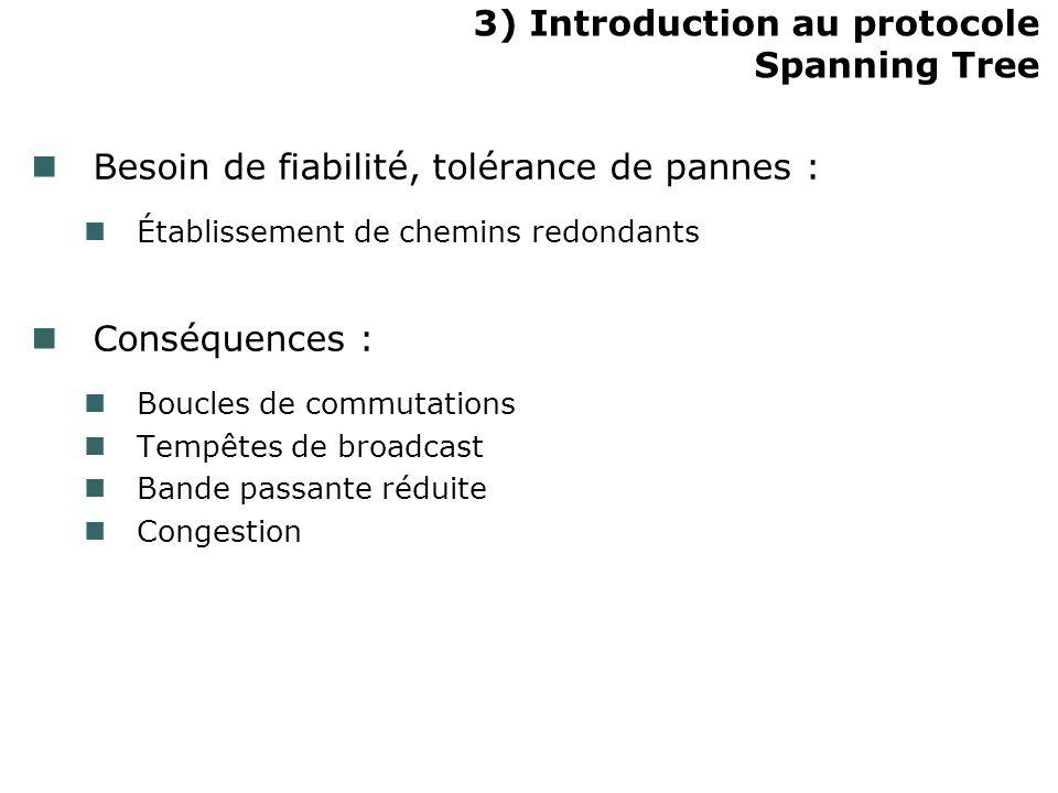 3) Introduction au protocole Spanning Tree Besoin de fiabilité, tolérance de pannes : Établissement de chemins redondants Conséquences : Boucles de co