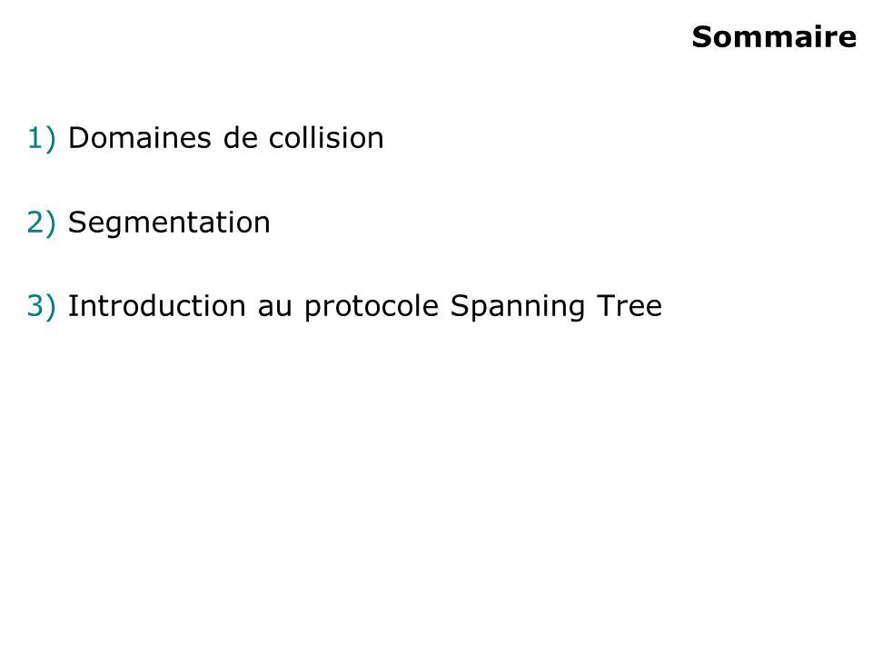 1) Domaines de collision Ensemble des équipements de couche 1 interconnectés Environnement partagé (ressources) Bande passante partagée Taux de collisions proportionnel à la taille du domaine