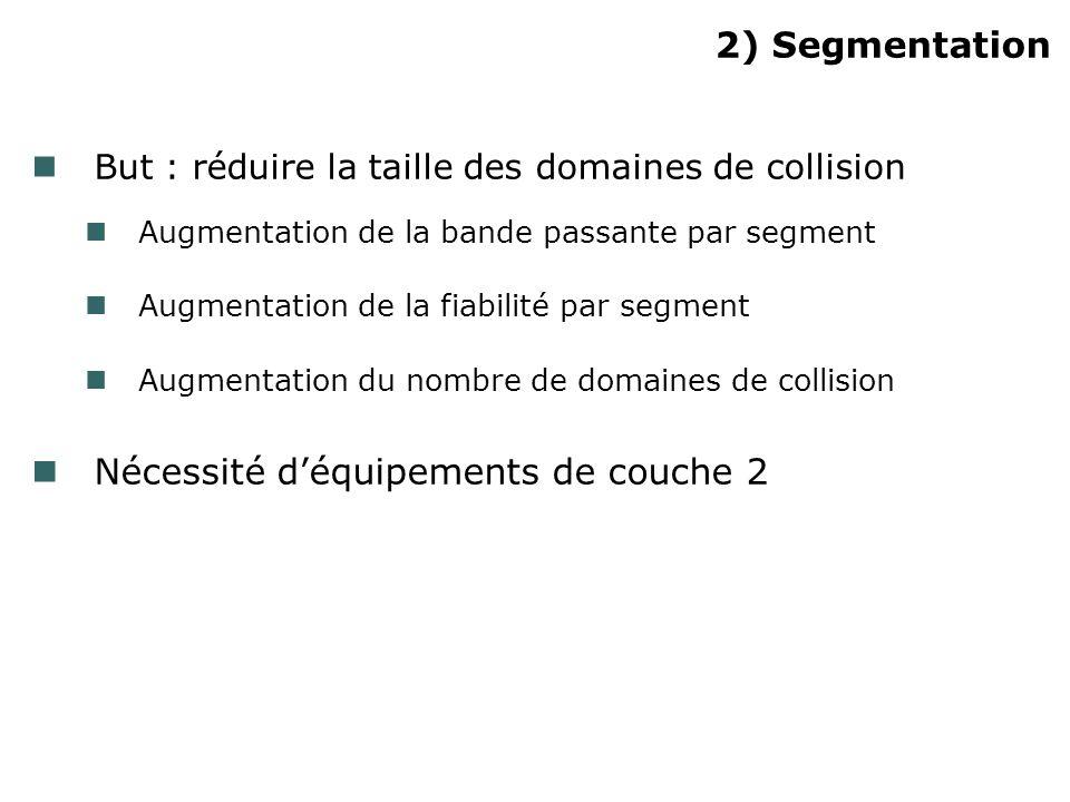 2) Segmentation But : réduire la taille des domaines de collision Augmentation de la bande passante par segment Augmentation de la fiabilité par segme