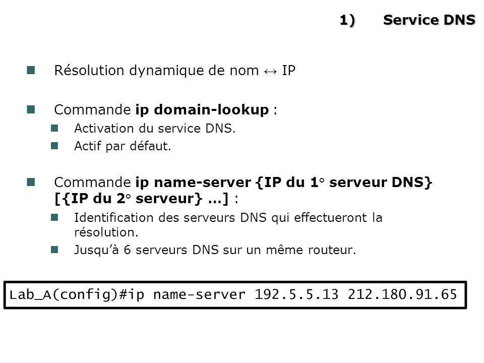 1)Service DNS Résolution dynamique de nom IP Commande ip domain-lookup : Activation du service DNS.