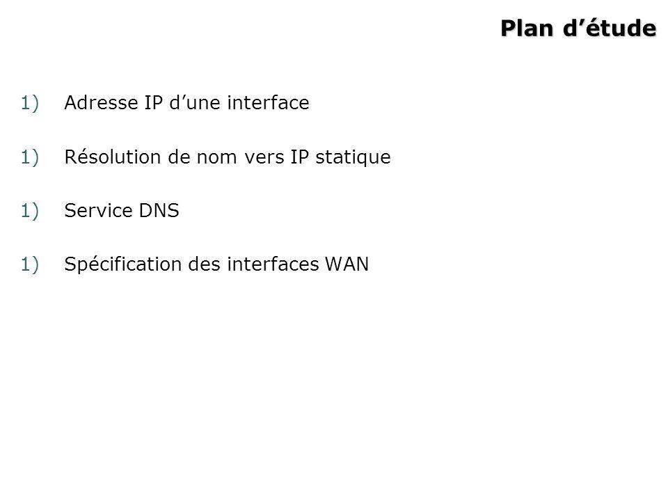 Plan détude 1)Adresse IP dune interface 1)Résolution de nom vers IP statique 1)Service DNS 1)Spécification des interfaces WAN