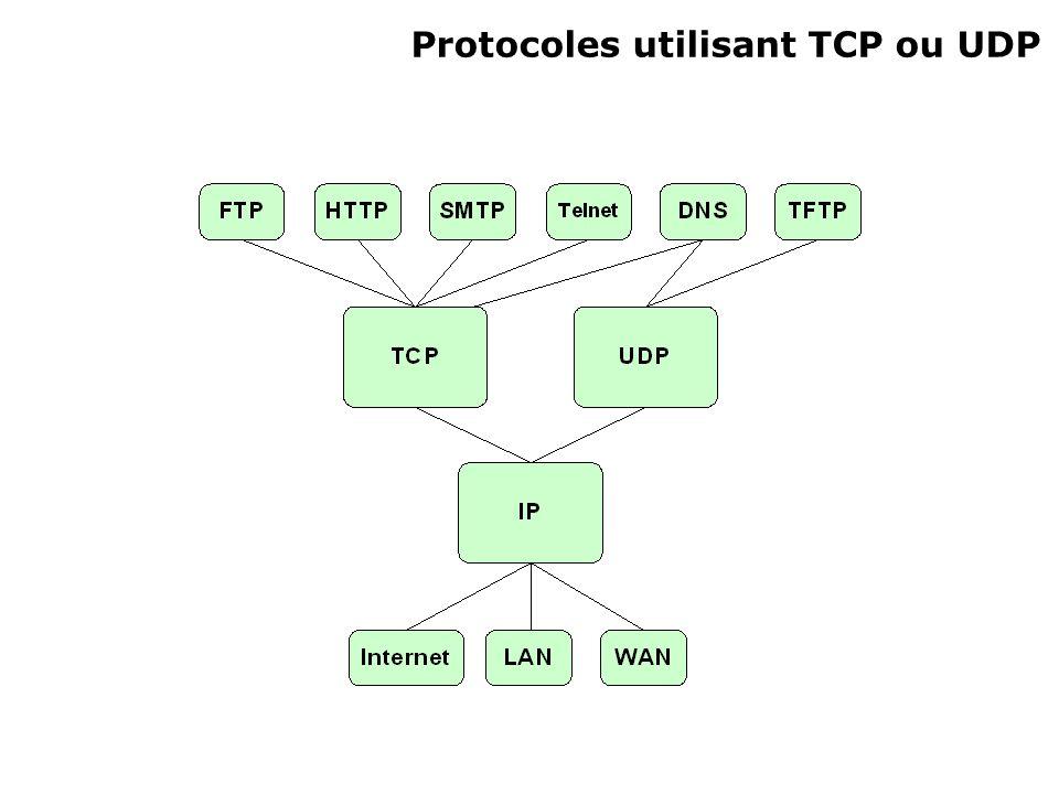 Protocoles utilisant TCP ou UDP