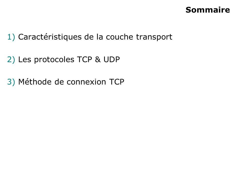 Sommaire 1) Caractéristiques de la couche transport 2) Les protocoles TCP & UDP 3) Méthode de connexion TCP