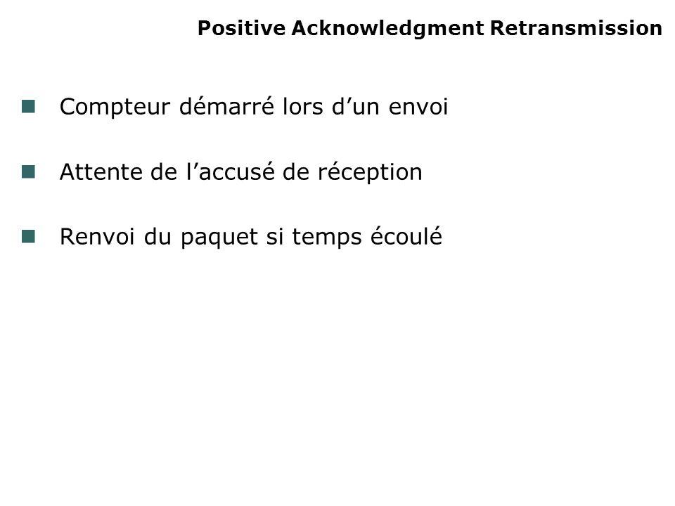 Positive Acknowledgment Retransmission Compteur démarré lors dun envoi Attente de laccusé de réception Renvoi du paquet si temps écoulé