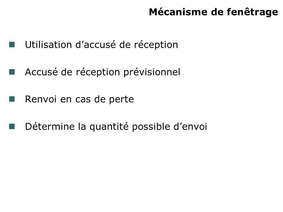 Mécanisme de fenêtrage Utilisation daccusé de réception Accusé de réception prévisionnel Renvoi en cas de perte Détermine la quantité possible denvoi