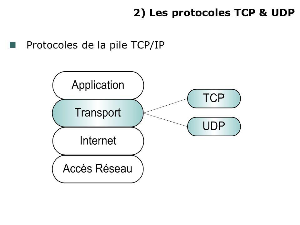 Les protocoles TCP & UDP Données divisées en segments Utilisation de ports : permet le multiplexage