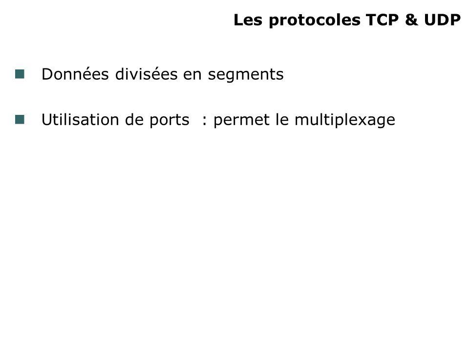 TCP (Transfer Control Protocol) Orienté connexion Fiable : intégrité des données Réassemblage des données (niveau destinataire) Analogie : courrier avec accusé de réception