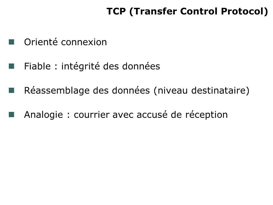 3) Méthodes de connexion TCP Connexion en 3 étapes PAR : Positive Acknowledgment Retransmission Fenêtrage