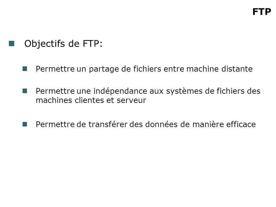 FTP Objectifs de FTP: Permettre un partage de fichiers entre machine distante Permettre une indépendance aux systèmes de fichiers des machines clientes et serveur Permettre de transférer des données de manière efficace