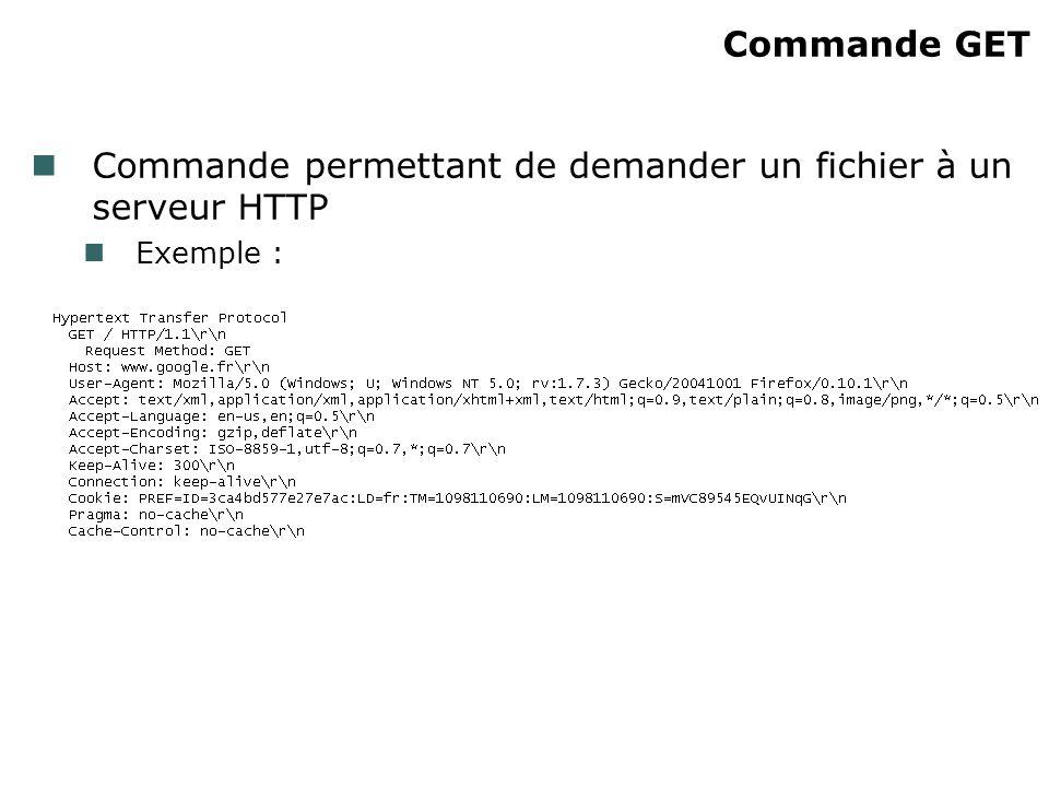 Commande GET Commande permettant de demander un fichier à un serveur HTTP Exemple :