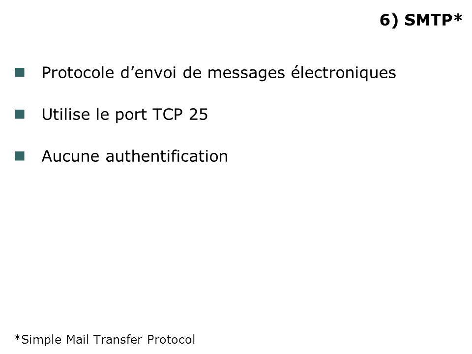 6) SMTP* Protocole denvoi de messages électroniques Utilise le port TCP 25 Aucune authentification *Simple Mail Transfer Protocol