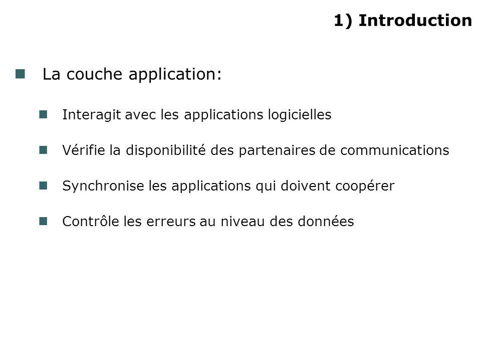 1) Introduction La couche application: Interagit avec les applications logicielles Vérifie la disponibilité des partenaires de communications Synchronise les applications qui doivent coopérer Contrôle les erreurs au niveau des données