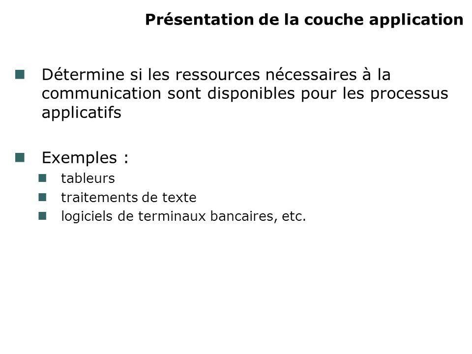 Présentation de la couche application Détermine si les ressources nécessaires à la communication sont disponibles pour les processus applicatifs Exemples : tableurs traitements de texte logiciels de terminaux bancaires, etc.