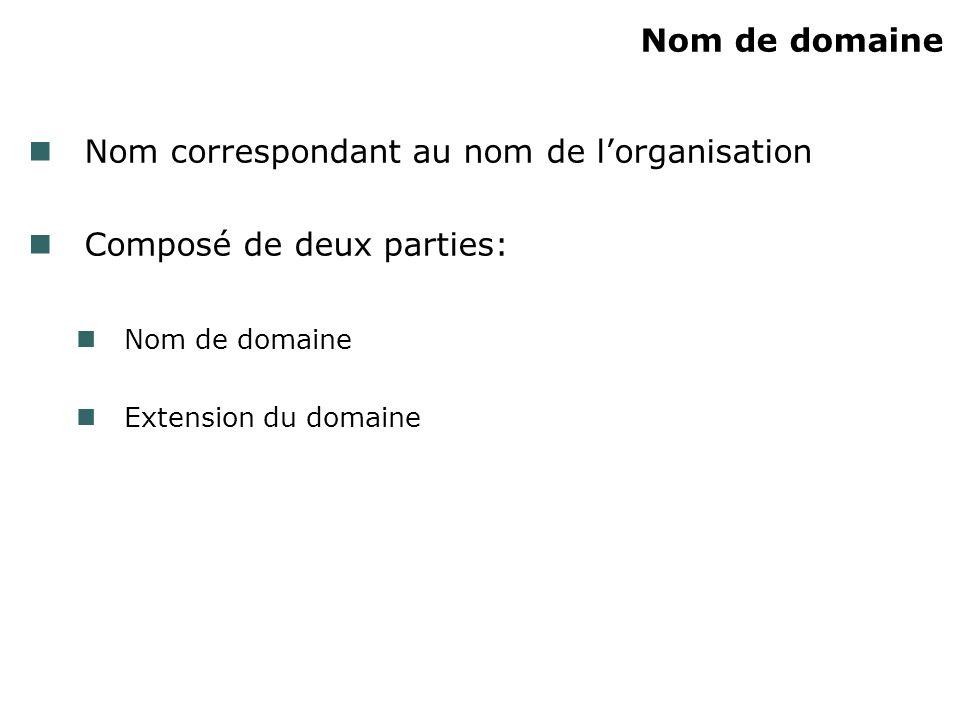 Nom de domaine Nom correspondant au nom de lorganisation Composé de deux parties: Nom de domaine Extension du domaine